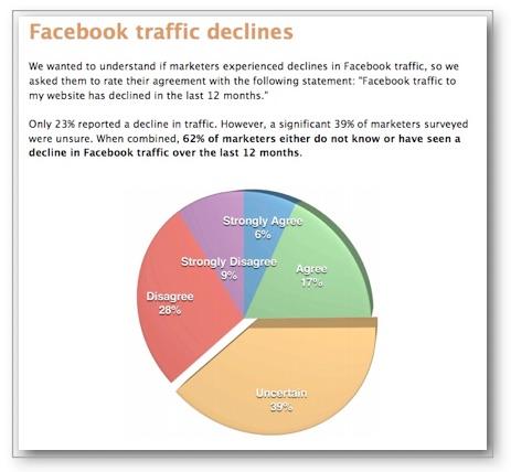 facebooktraffic